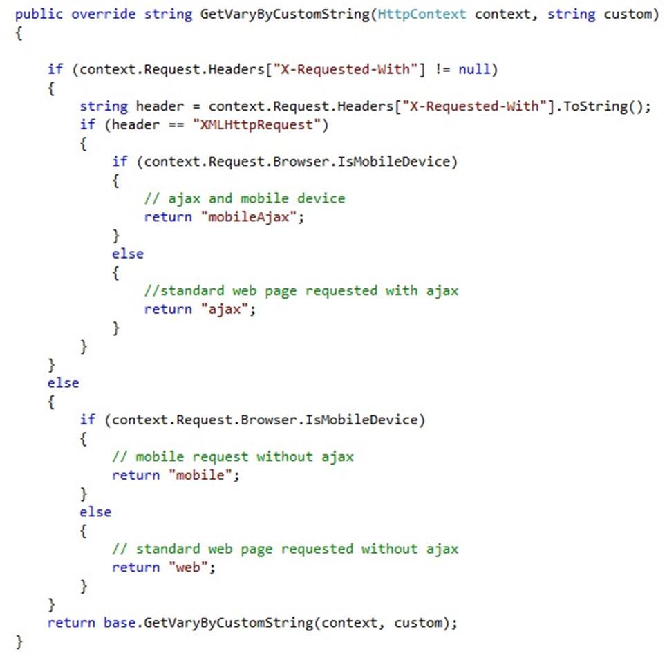 GetVaryByCustomString code